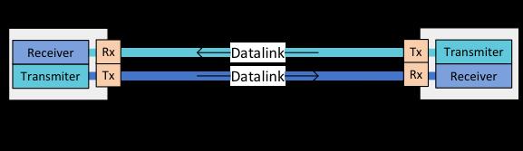Sketch of Datalink