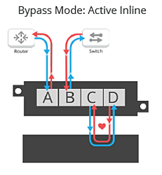 bypass mode active inline