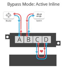bypass mode active inline