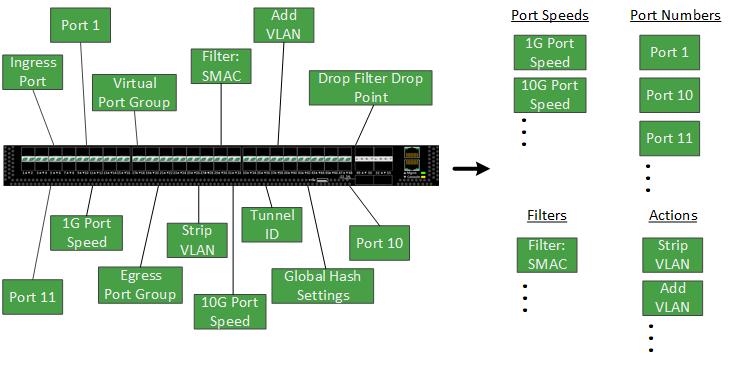 API - Picture 1