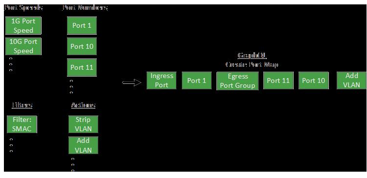 API - Picture 2