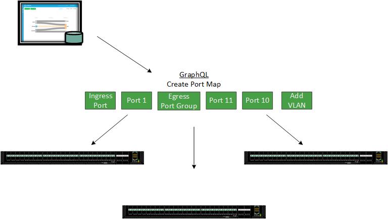 API - Picture 3