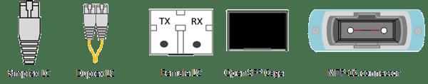 Fiber Info Diagrams - Fiber Connectors