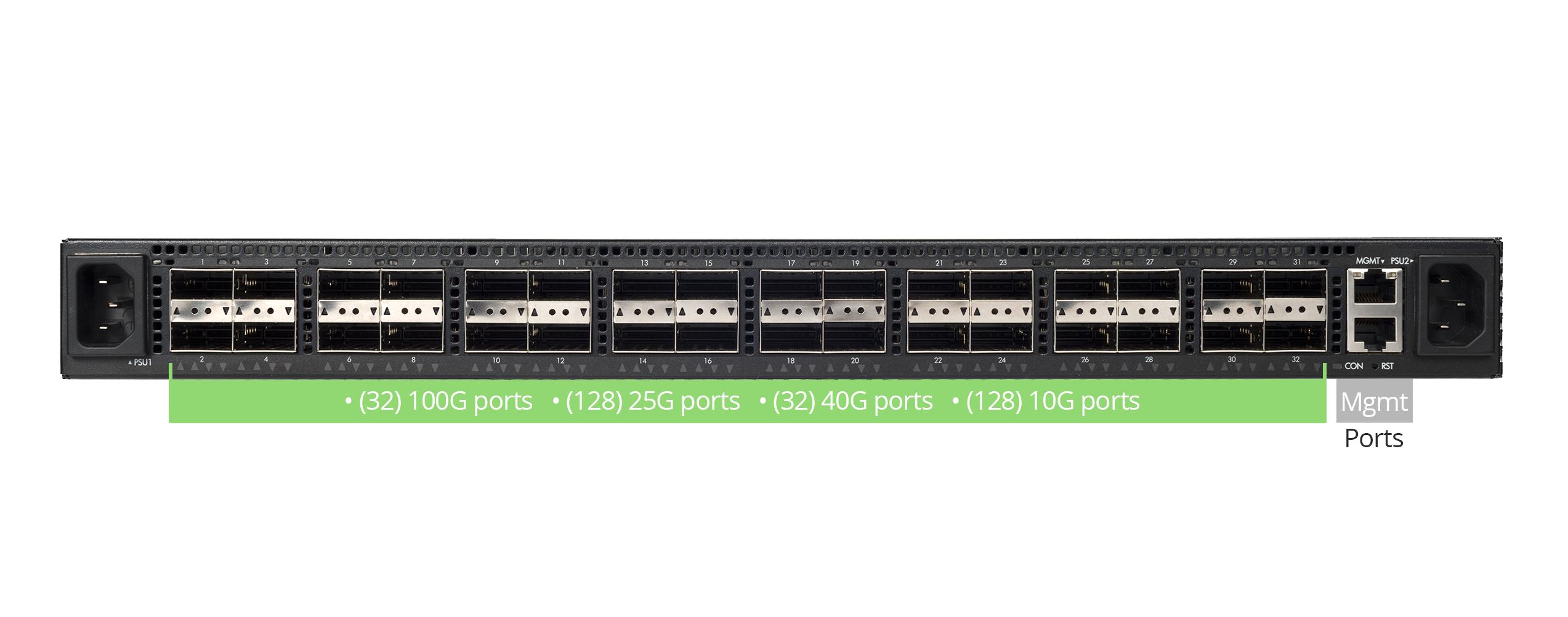 100G Advanced Aggregator System