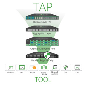 TAP-to-Tool2