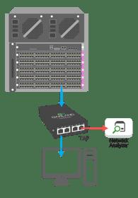 TAP-v-SPAN diagram-TAP.png