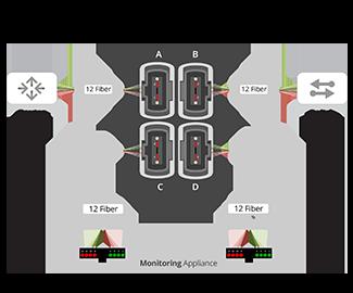 Passive Fiber Modular Chassis - MTP 12 Multi Mode Fiber