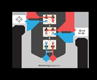 Passive Fiber Modular Chassis - Multi- mode Flow