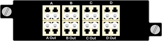 Dual Multi-Mode BiDi TAP