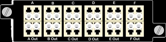 Tri Multi-mode BiDi TAP