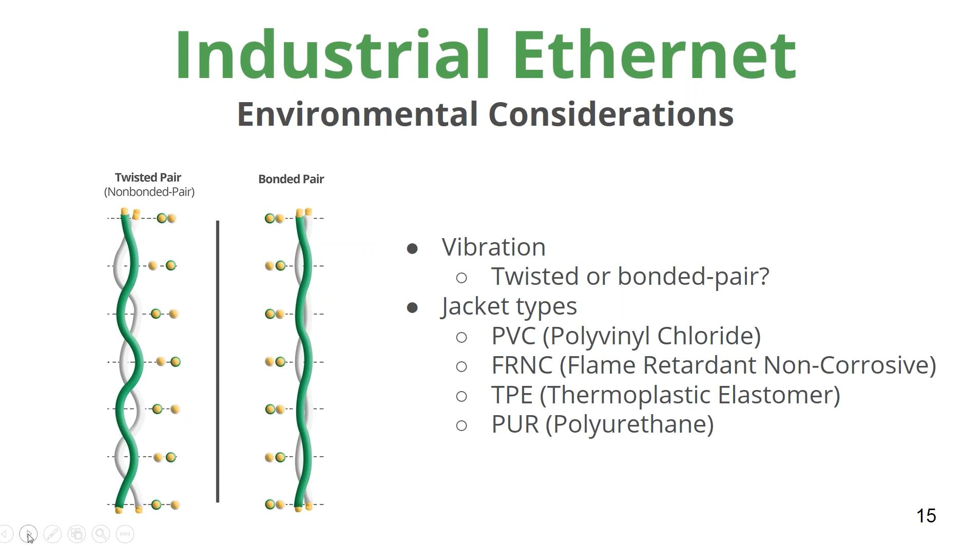 Demo Industrial Ethernet