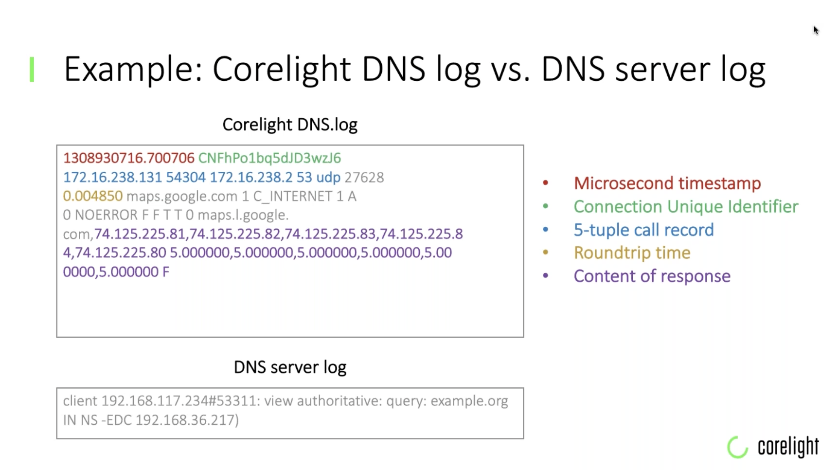 Corelight webinar: How to capture and analyze all of your network traffic