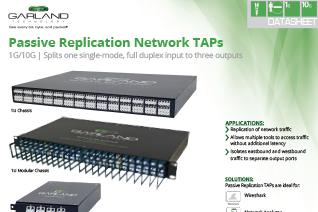 Passive Replication Network TAPs