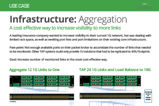 Infrastructure Use Case Aggregation