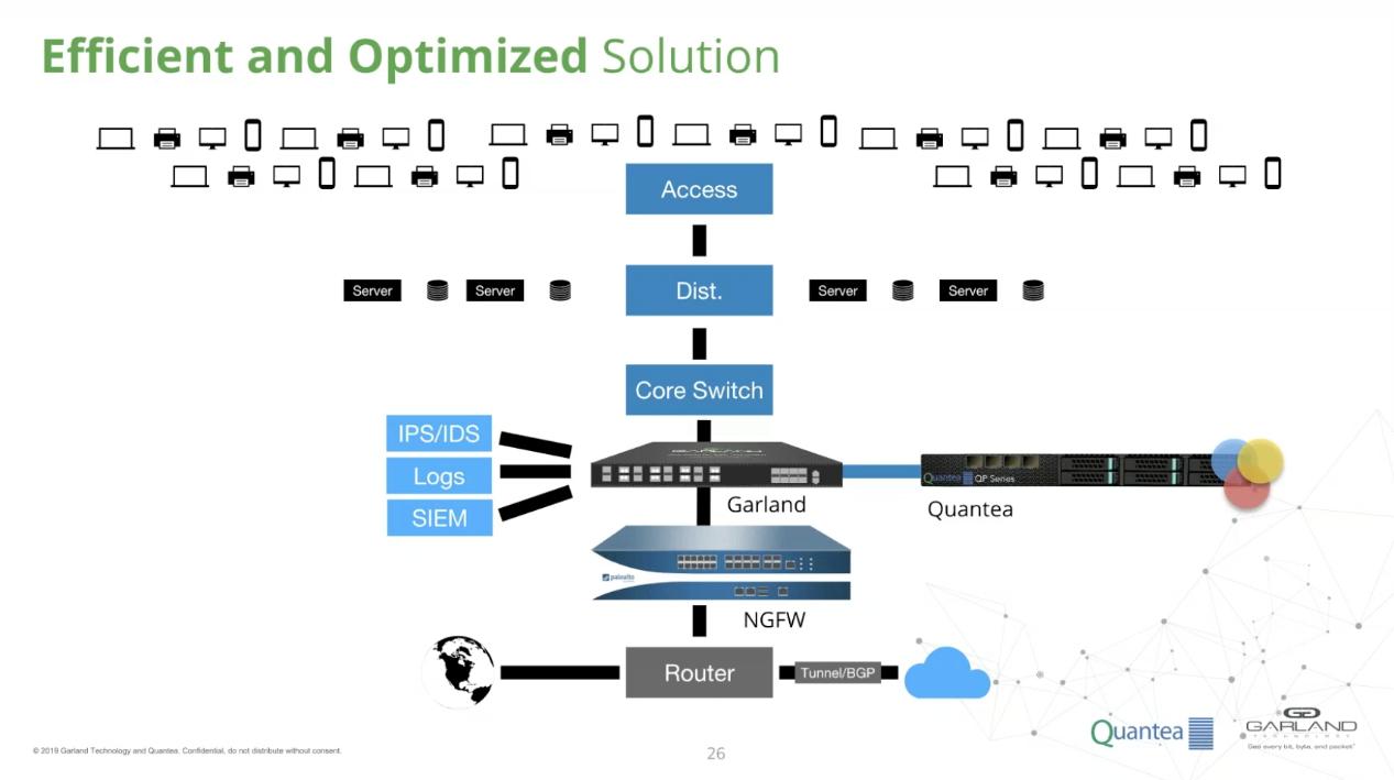 Webinar Quantea Visualizing Your Network