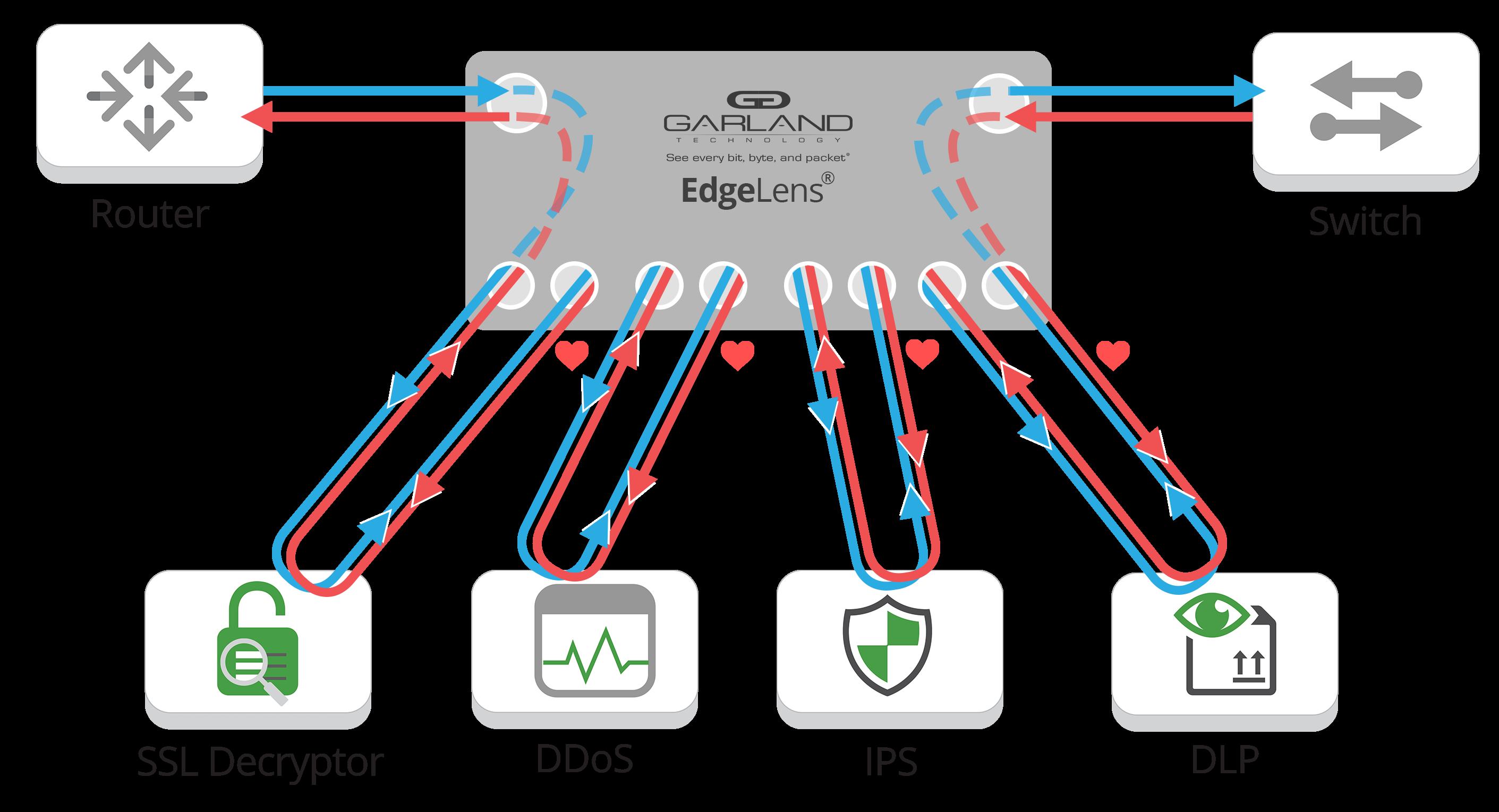 EdgeLens Flow2.png