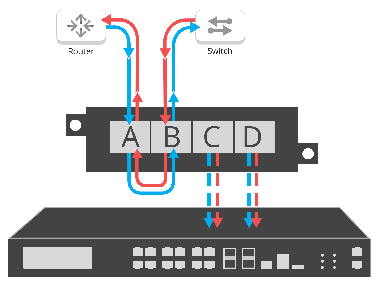 Aggregation Mode