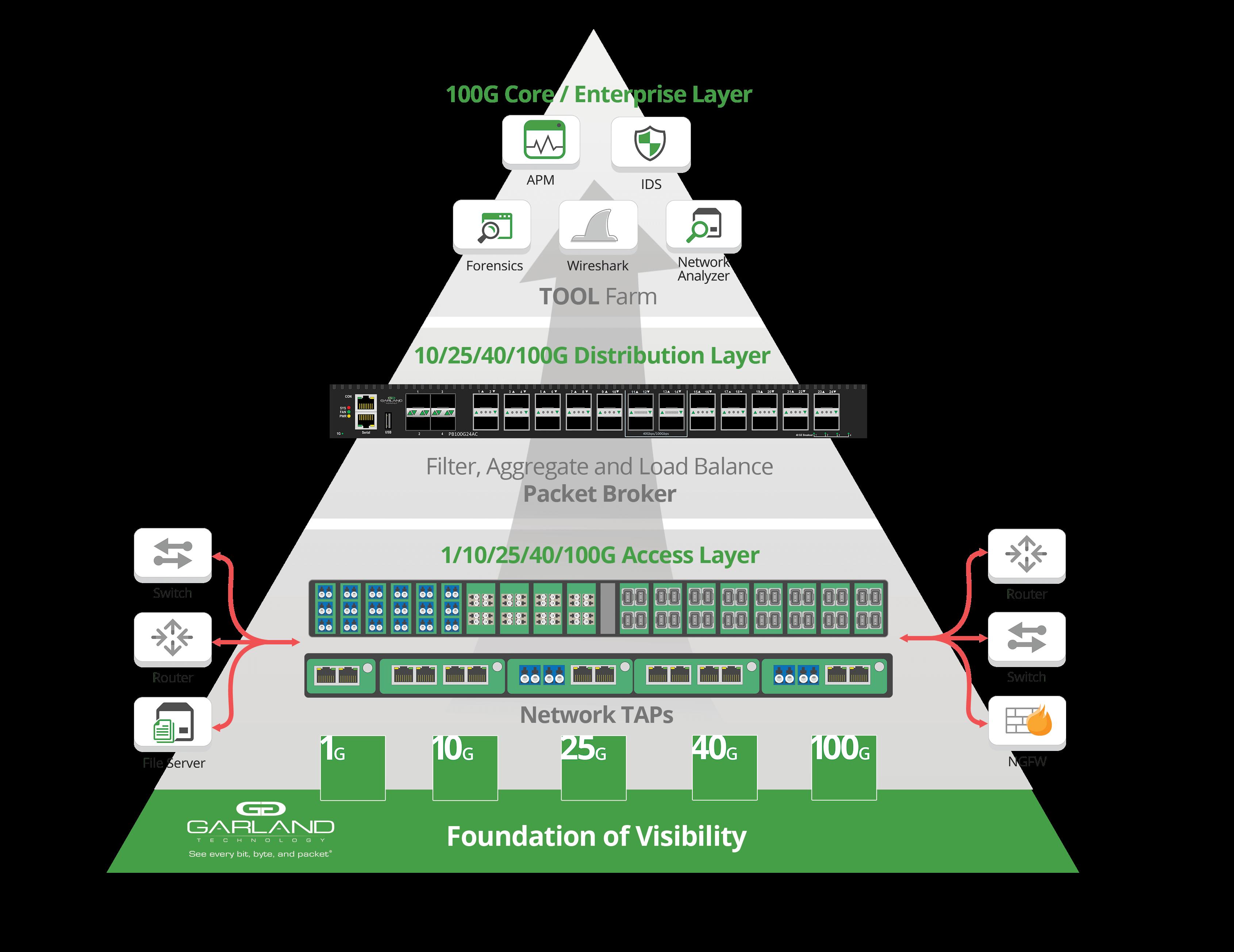 Pyramid-NPB.png
