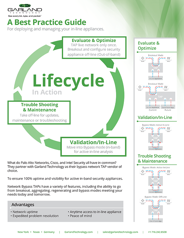GarlandTechnology-BestPracticeLifeCycle.png