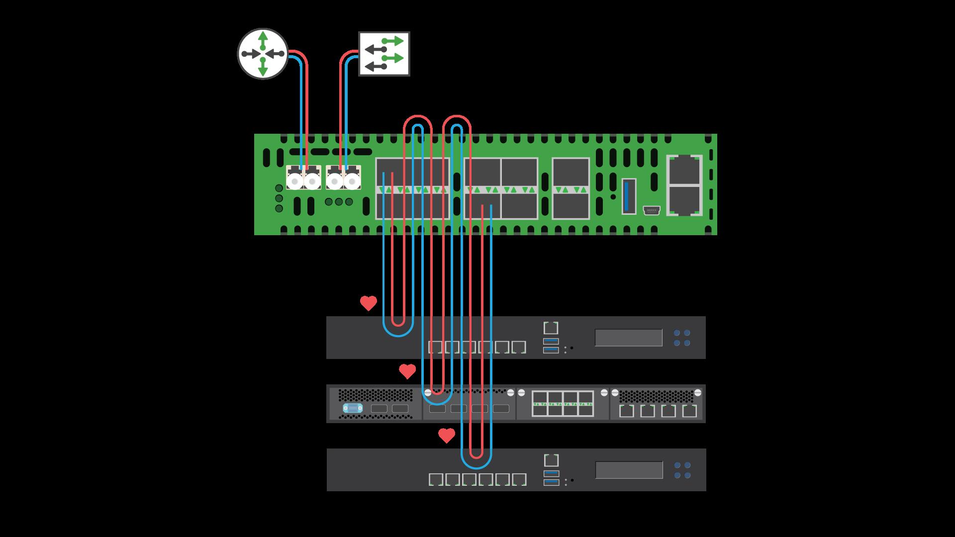 EdgeLens-Focus-Inline-Security-Packet-Broker-Tool-Chaining