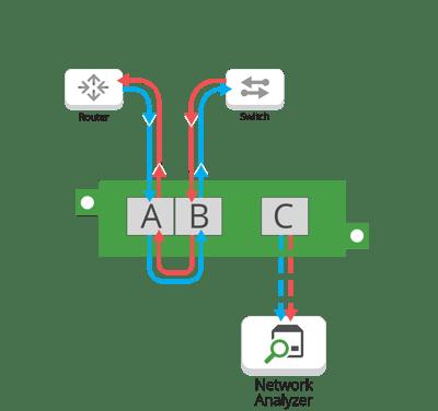 USB Aggregation