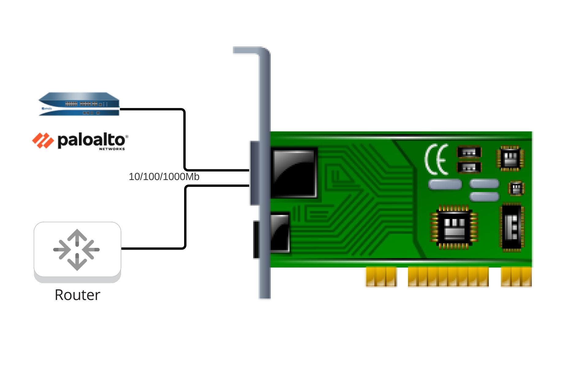 PCIe Drawing