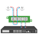 TAP Aggregation Mode