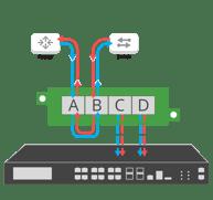 Modes-Aggregation1