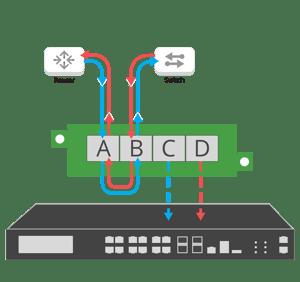 network tap traffic flow