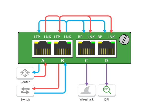 The 101 Series: Why Do We Need an Aggregating Network TAP?