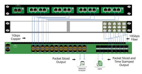 Packet Slicing diagram