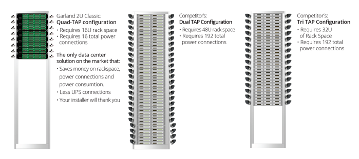 Data center rack comparison