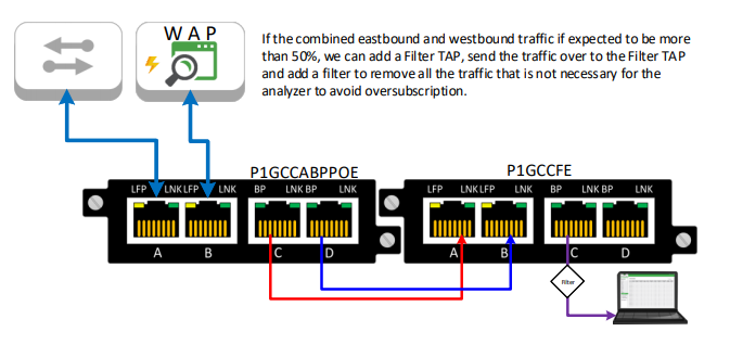 Wireless Tap with filter