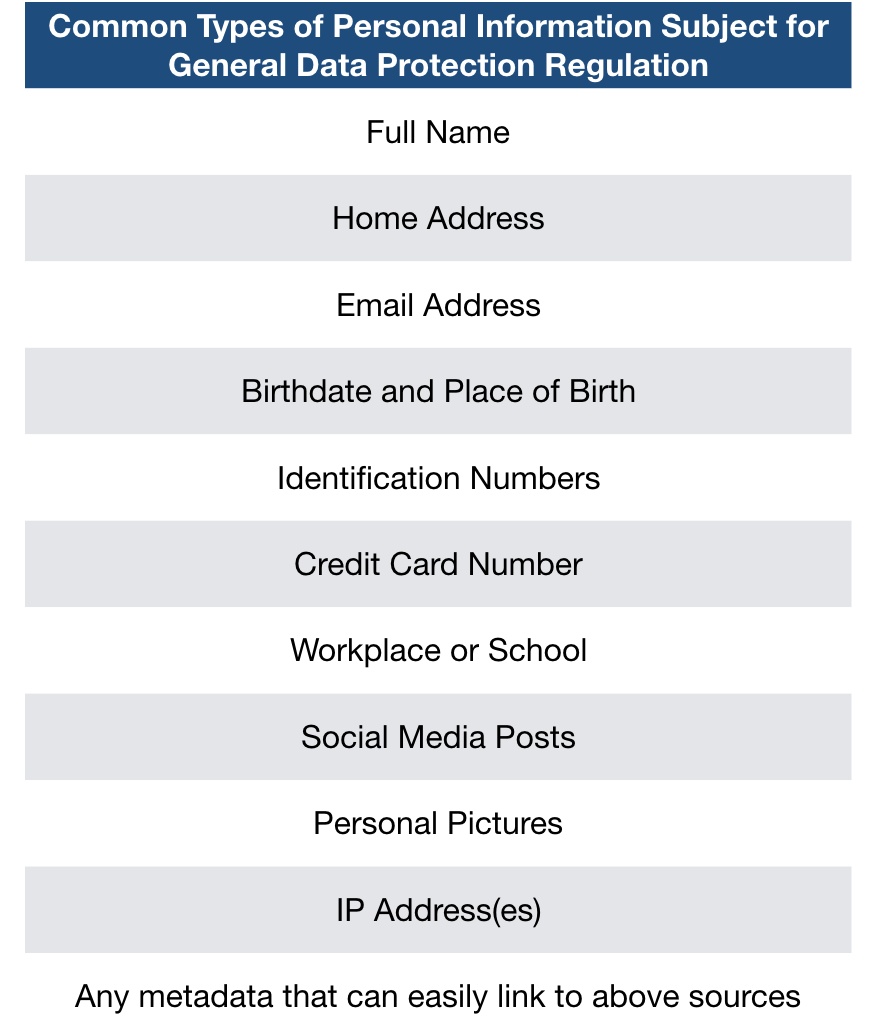 Types of Personal Information Subject to GDPR