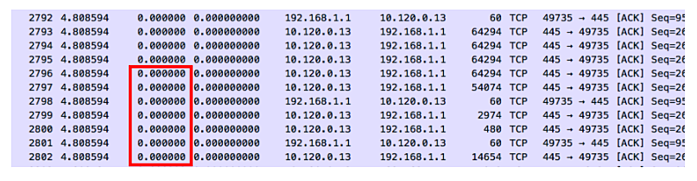 Are my Packets Lying? - 4 Things to Look for in Packet Traces