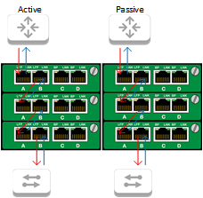 Bypass Tap - Chassis Cascade