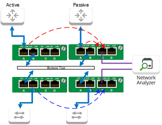Bypass Tap - Filter Backplane