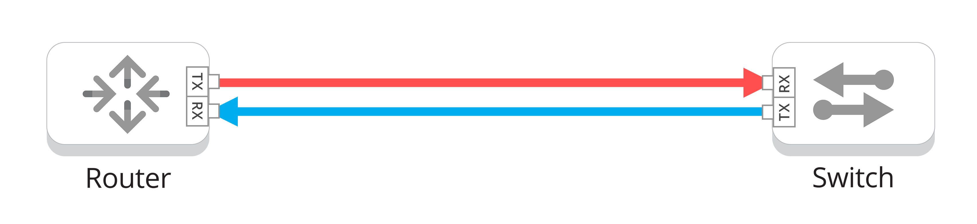Fiber Polarity Traffic1
