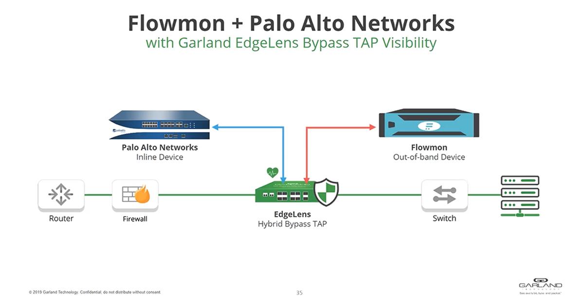 flowmon webinar network visibility