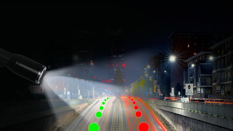 network blind spots