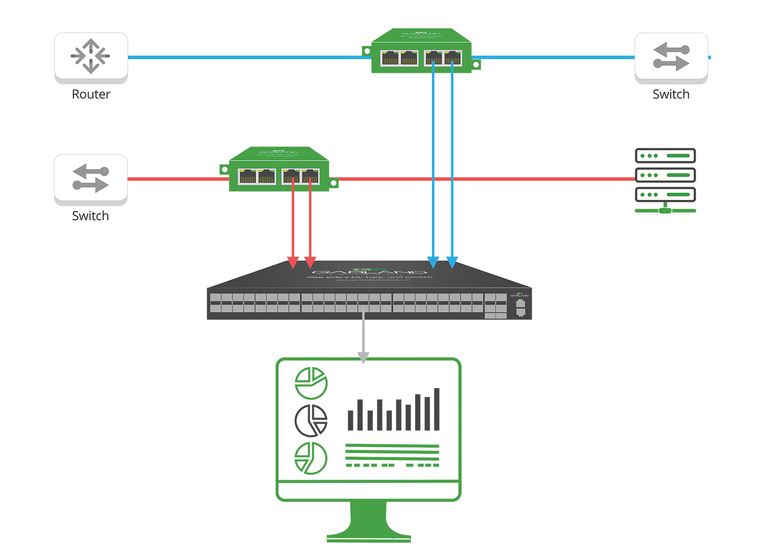 NetworkMonitoring-TAP-Agg20-LR3