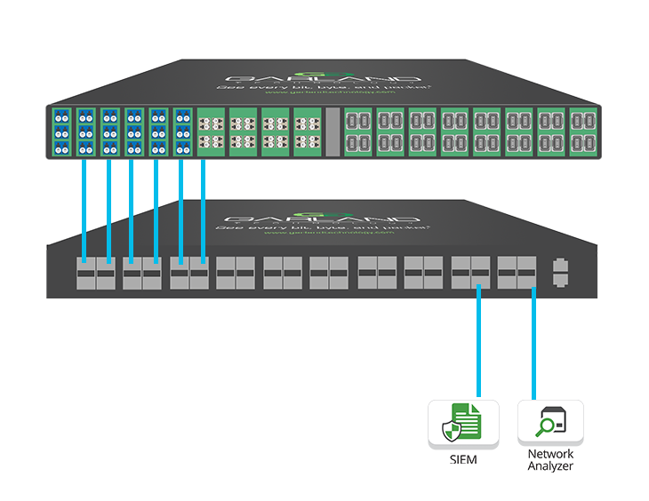 TAP and packet broker aggregation